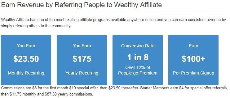 Wealthy Affiliate Premium Commission