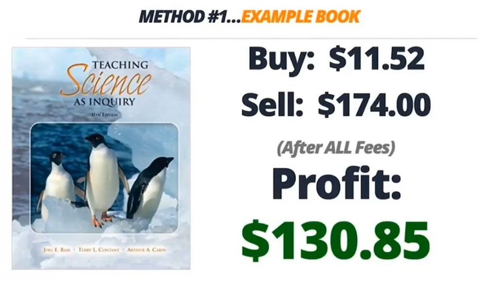 Profit we made after selling non-prime book