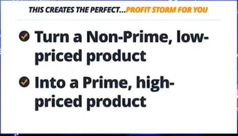 How we generate profits on Amazon