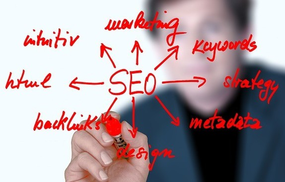 SEO in the middle of other words