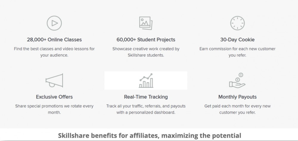 Is Skillshare A Scam? [Comprehensive Review 2019] - Work For