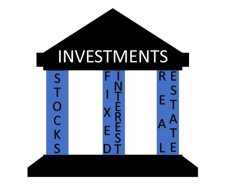 Three pillars of investment