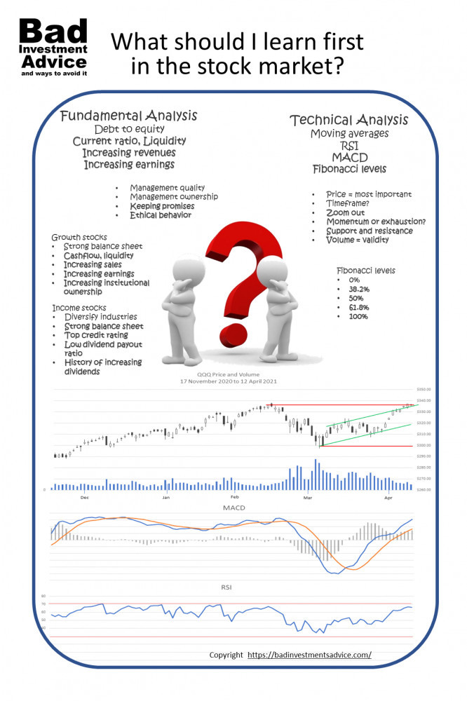 What should I learn first in the stock market