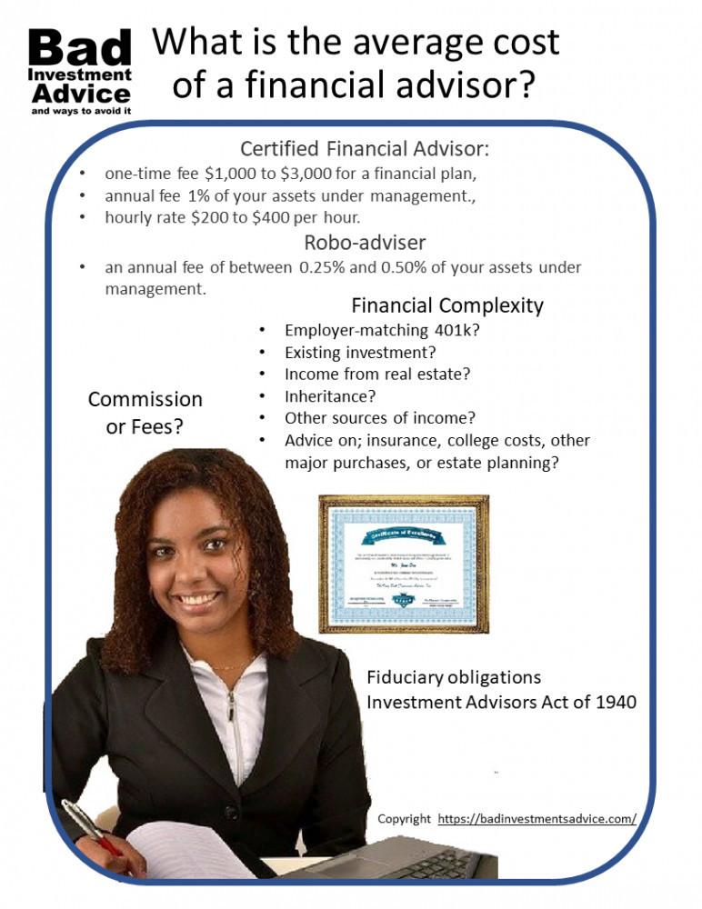 Average cost of a financial advisor summary