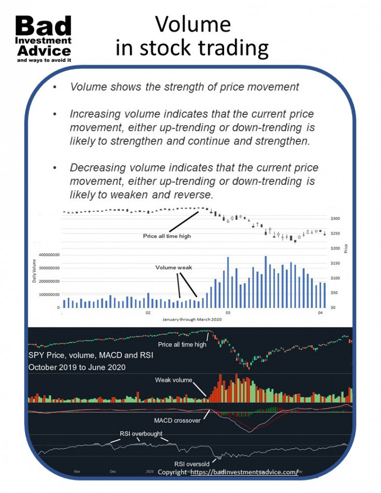 Volume in stock trading summary