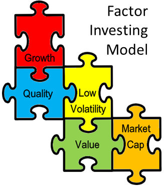 Factor investing model
