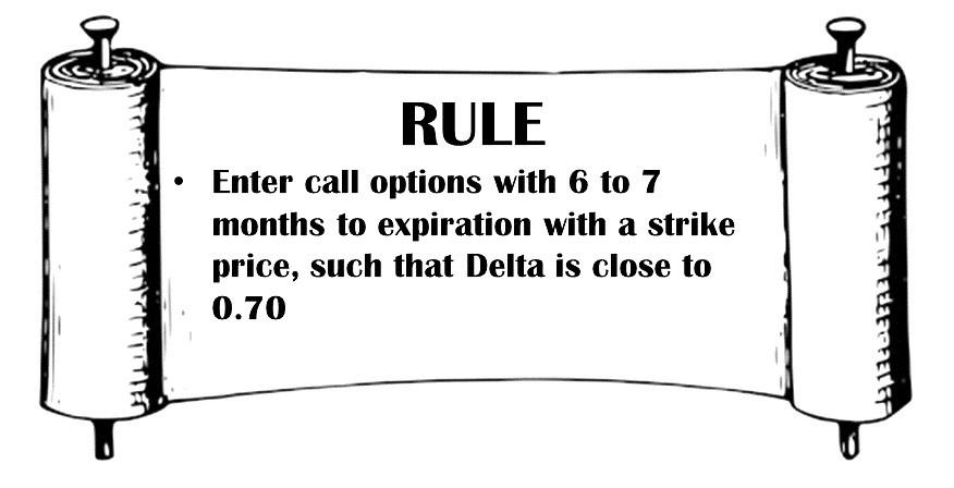 Options with 6 to 7 months and 0.70 Delta rule