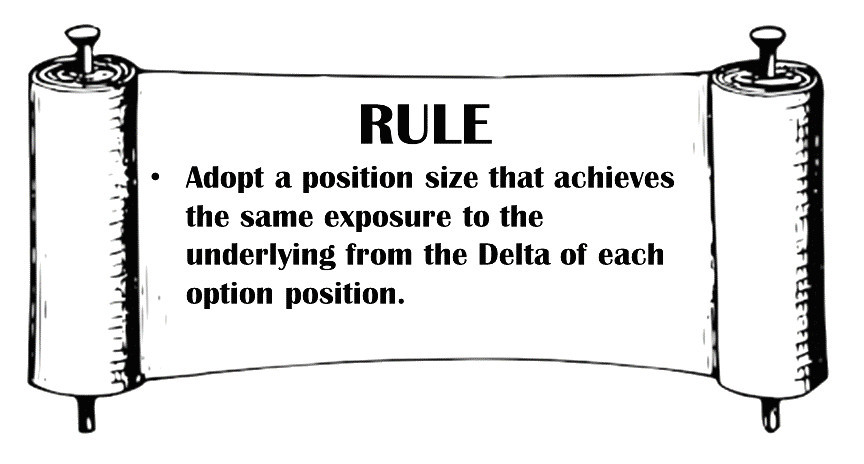 Position size by Delta exposure rule