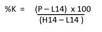 Stochastic oscillator formula