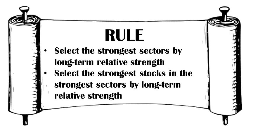 Strongest stocks in strongest sectors rule