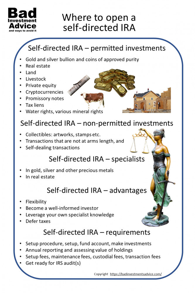Where to open a self directed IRA summary
