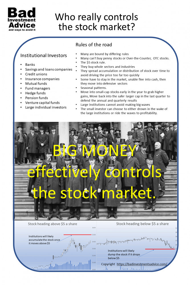 Who really controls the stock market summary