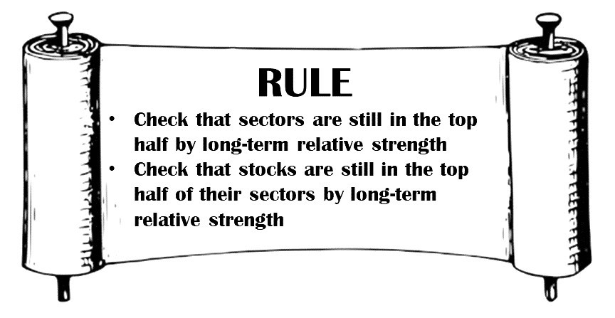 Sectors and stocks in top half rule