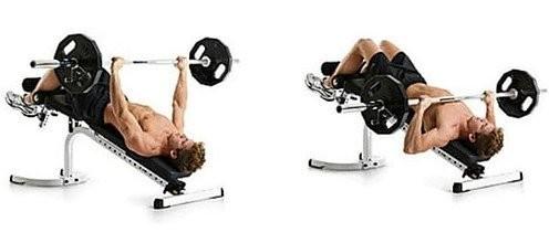 Barbell decline bench press
