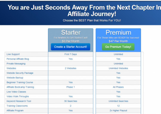 Wealthy Affiliate Starter and Premium Plan, How much does Wealthy Affiliate cost