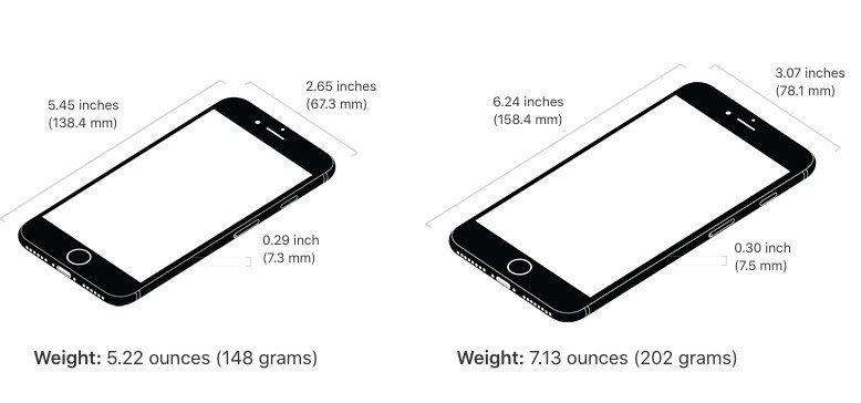 weights of iPhone 8 and 8 plus