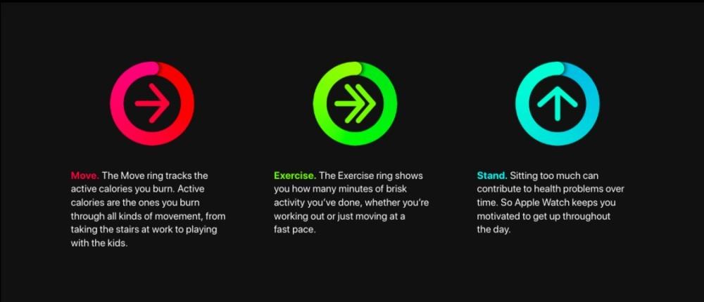 3 rings on Activity app on Apple Watch