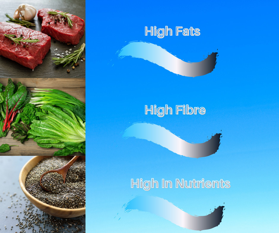 High Fibre Fats