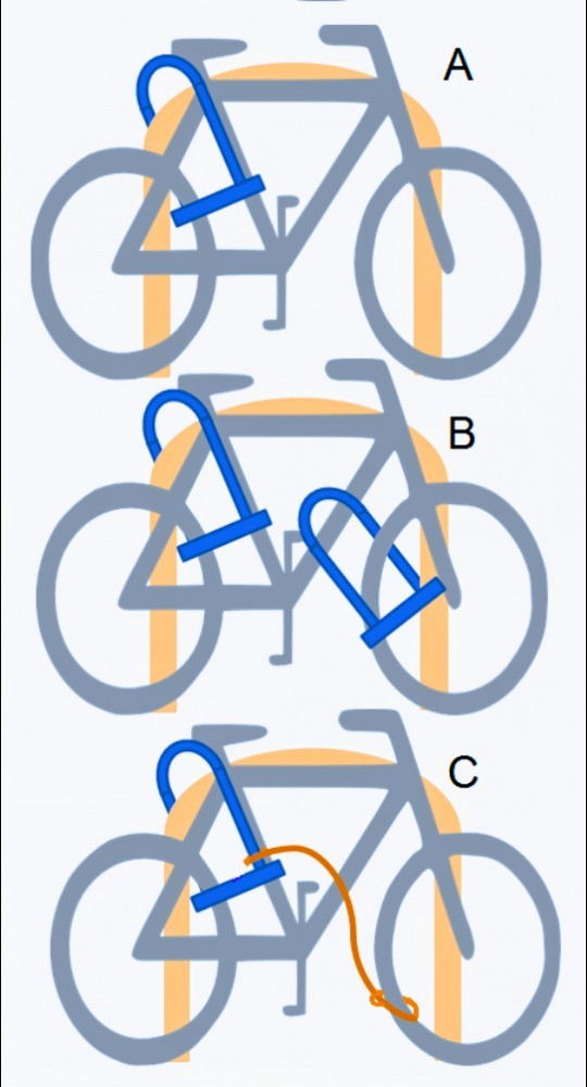 How to lock your bike
