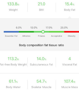 The renpho body fat scale review- a phone screen shot
