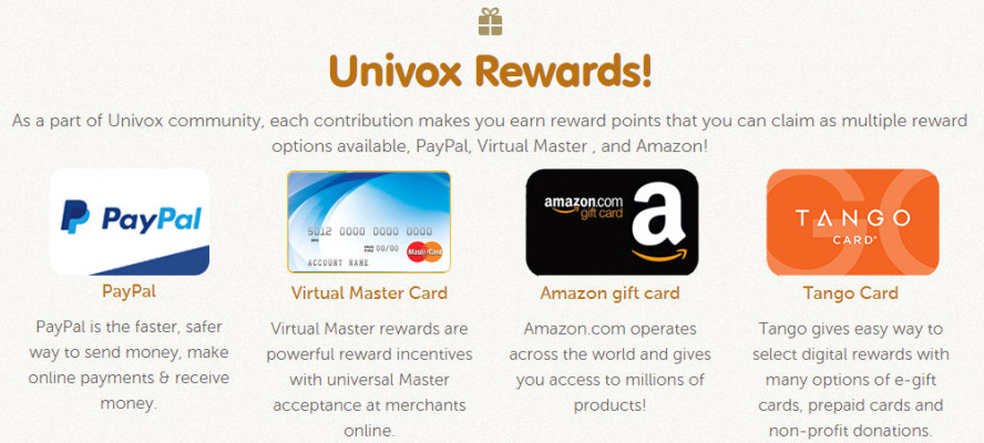 Online surveys for money in Canada-An image of the Univox platform