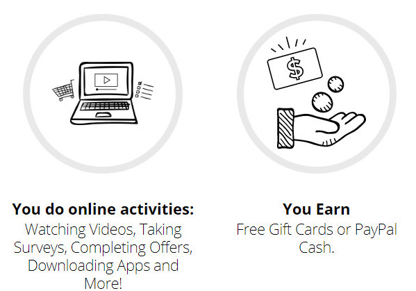 How to get paid for watching videos -An image of GrabPoints