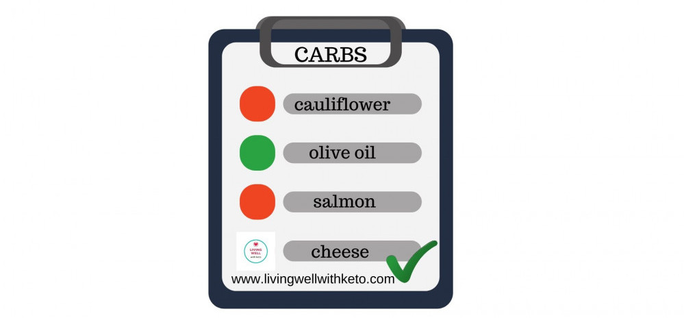 Low Carb eating is becoming a super star