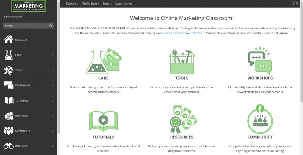 Review of the Online Marketing Classroom