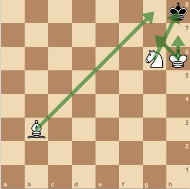 Knight and bishop checkmate