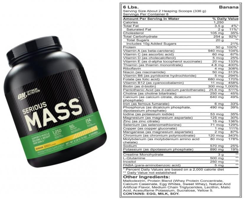 Is Protein Powder Low Carb? - Keto-Friendly