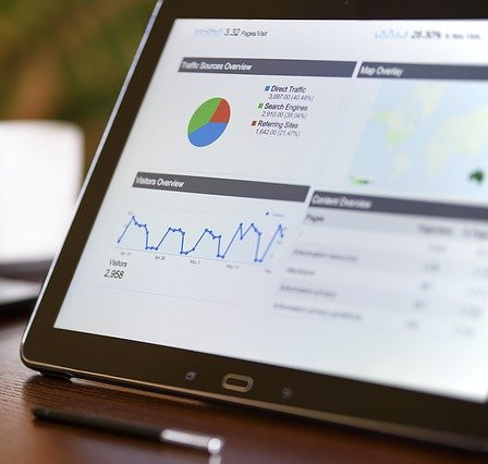 Board Insight Data for Pinterest