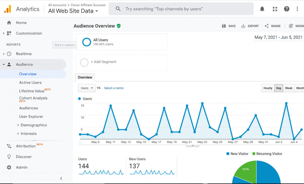 HOw to set up Google Analytics in WordPress