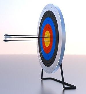 Target the best blog post length