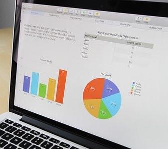Know you metrics to make money