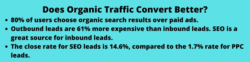 Does organic traffic convert better?