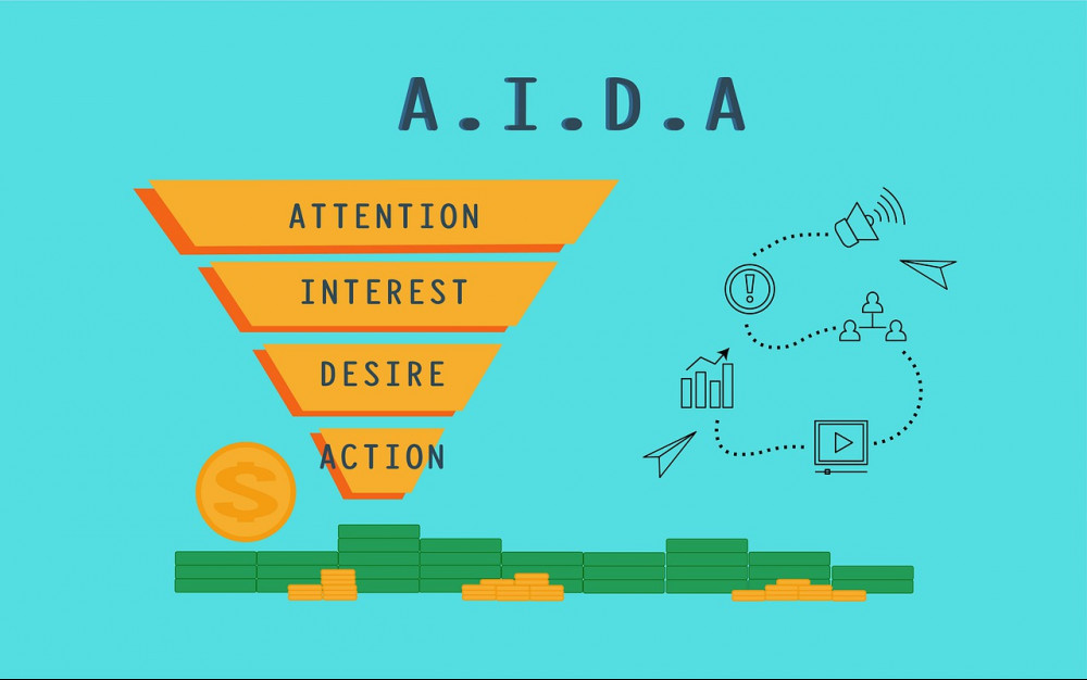 What's A Salesnfunnel? This picture shows the AIDA Formula