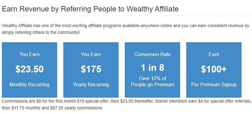 How much you can earn as an Affiliate for Wealthy Affiliate