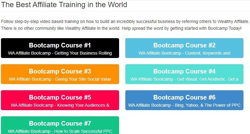 Wealthy Affiliate Bootcamp Course Outline