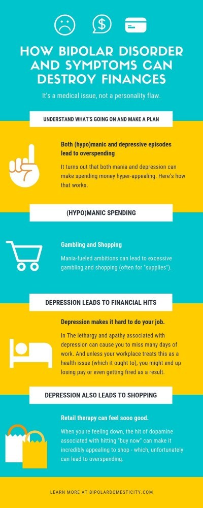 How bipolar and symptoms can lead to financial ruin