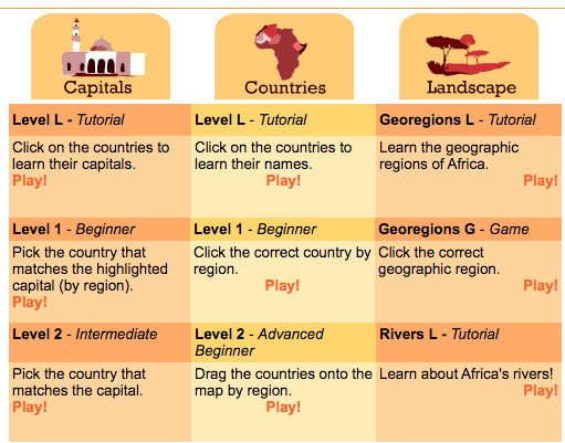virtual trip to Africa for homeschoolers - interactive Sheppard Software game screenshot