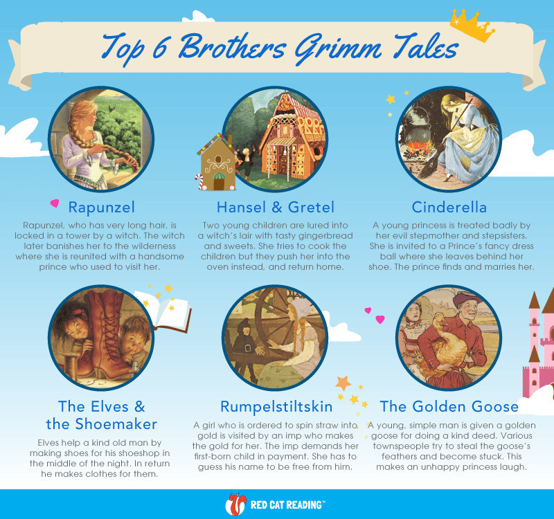 virtual trip to Europe for homeschoolers - top Grimms' fairy tales graphic