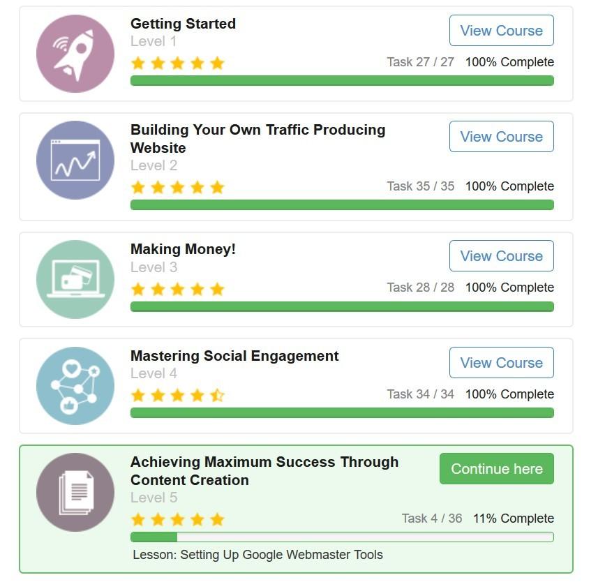 Online Entrepeneur Certification Training