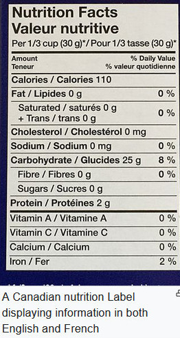 core-nutrients-listed-on-the-label