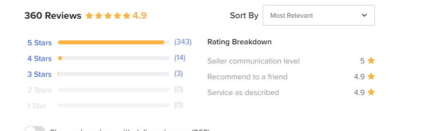 Original Fiverr Seller Feedback