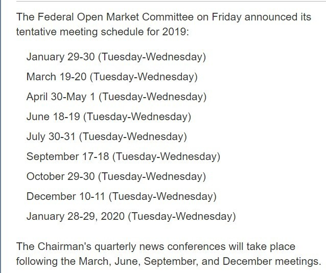 This table in How to Trade Stocks Options post is showing 2019 Federal Open Market Committee (FOMC) Meeting Dates