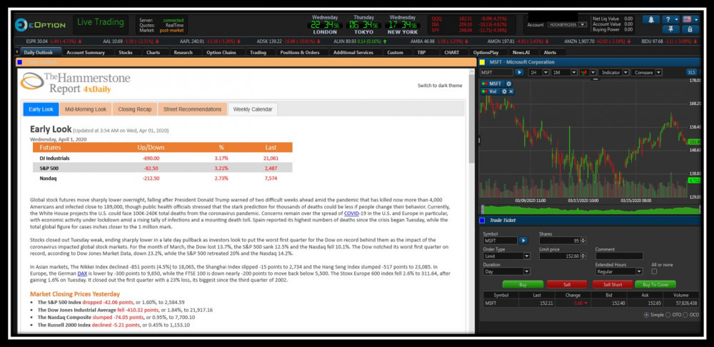 eOption Trading Platform Daily Outlook widget in eoption App vs Etrade App Review