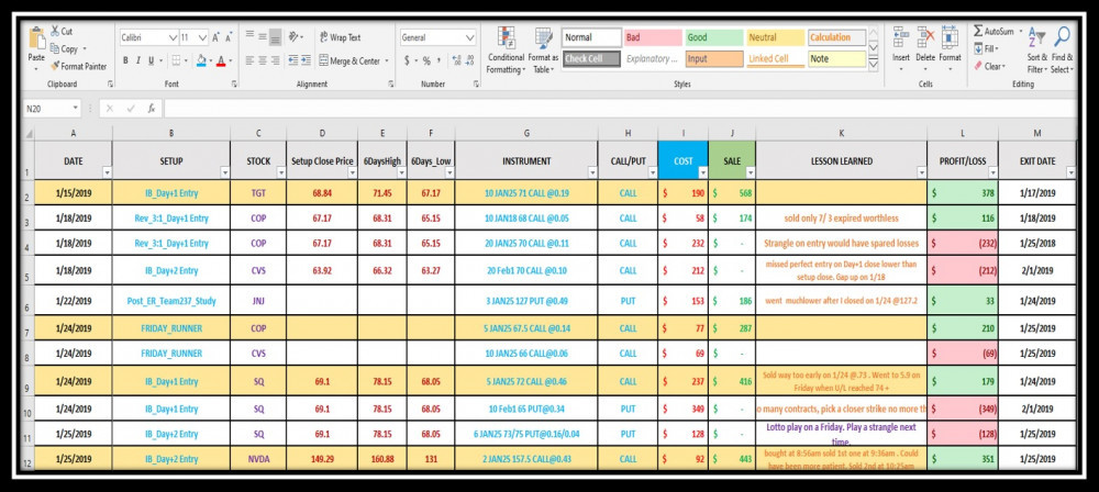Excel document recording Swing Trading Profits daily for each strategy