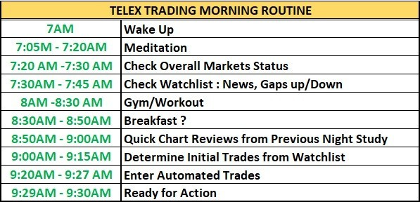 table with timelines of daily routine in How to learn to trade options article