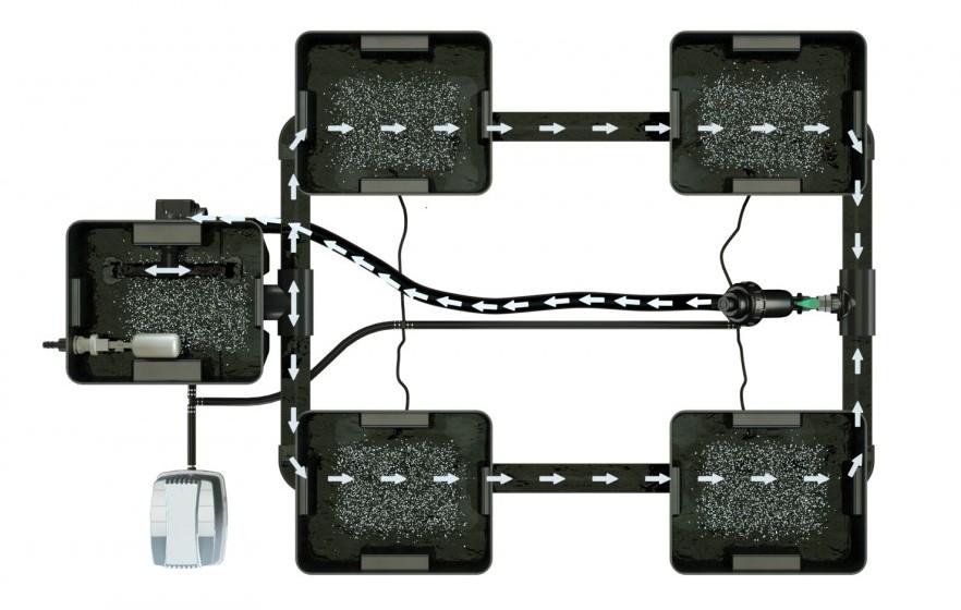 rdwc system