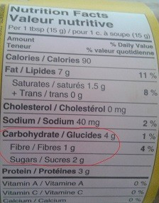 Baking Recipes for Diabetics - Nutrition Facts Label